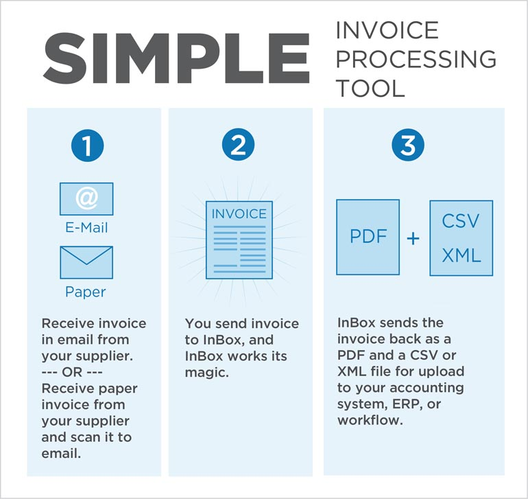 simple invoice processing tool for small business
