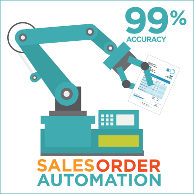 How Sales Order Automation Boosts Productivity & Sales photo