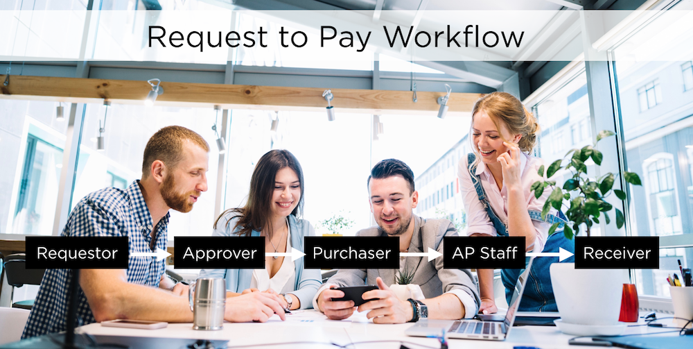 Automating the Request to Pay Process photo